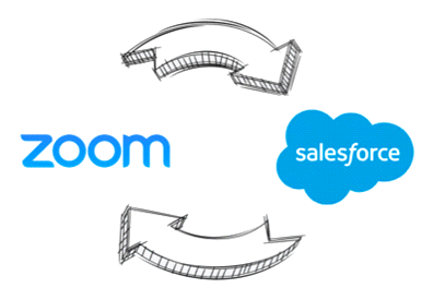 ZOOM INTEGRATION WITH SALESFORCE APPROACH