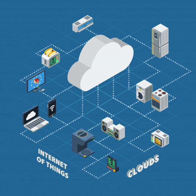 4 Ways in which Salesforce IOT Cloud Can Transform Businesses