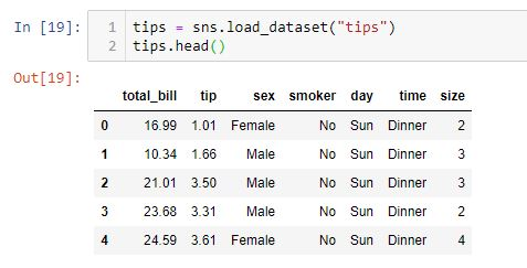 Python Data Visualization Part 2