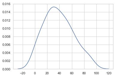 Python Data Visualization: Part 1